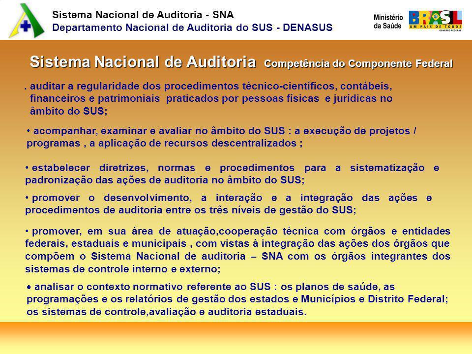 Sistema Nacional de Auditoria - SNA Departamento Nacional de Auditoria do SUS - DENASUS Sistema Nacional de Auditoria Competência do Componente Federa