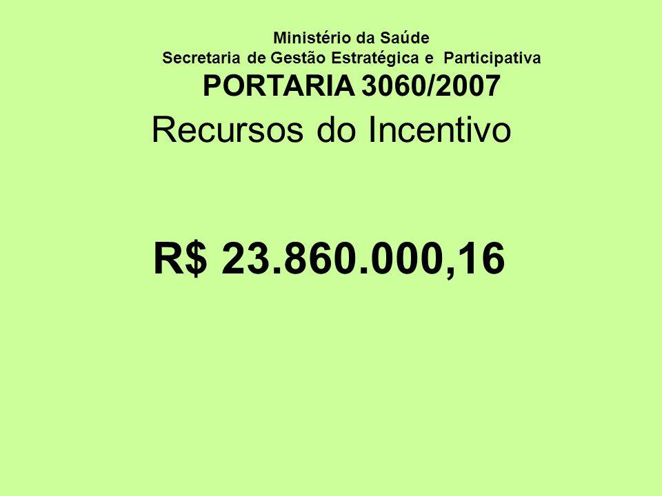 Recursos do Incentivo Ministério da Saúde Secretaria de Gestão Estratégica e Participativa PORTARIA 3060/2007 R$ 23.860.000,16