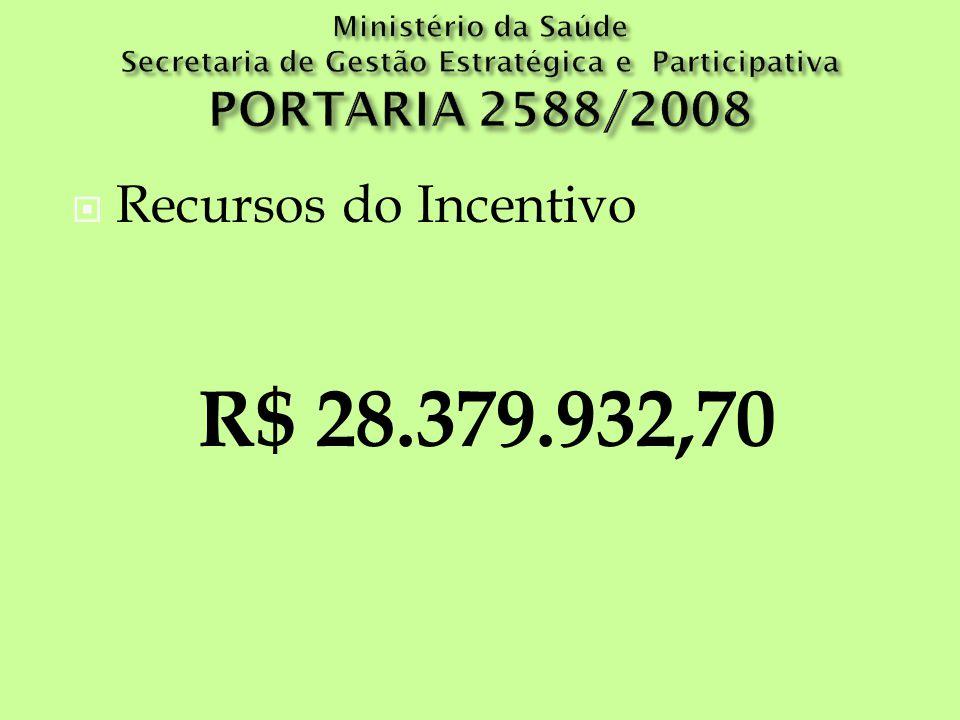 Recursos do Incentivo R$ 28.379.932,70