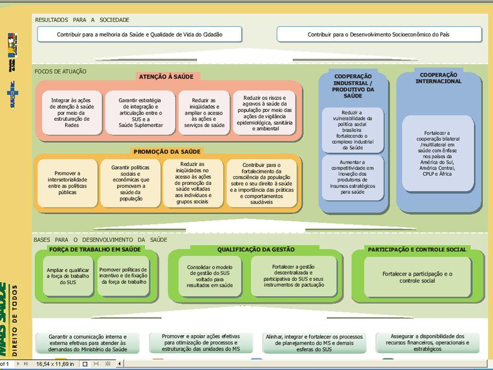 AÇÃO 8708 Auditoria do SUS R$ 7.147.428 FNS SUBAÇÃO 1024 Apoio p/ implementação dos Componentes do Sistema Nacional de Auditória – SNA 2.340.765 TAREFA 2041 Estruturar os componentes estaduais do SNA R$ R$ 492.459 TAREFA 2042 Estruturar os componentes municipais do SNA R$ 328.306 TAREFA 2052 Implantação do SISAUD/SUS R$ 200.000 TAREFA 2064 Adquirir equipamentos de Informática p/ todas as unidades do DENASUS R$ 820.000 TAREFA 2002 Estruturar SEAU/DIAUD – Mobiliário R$ 500.000