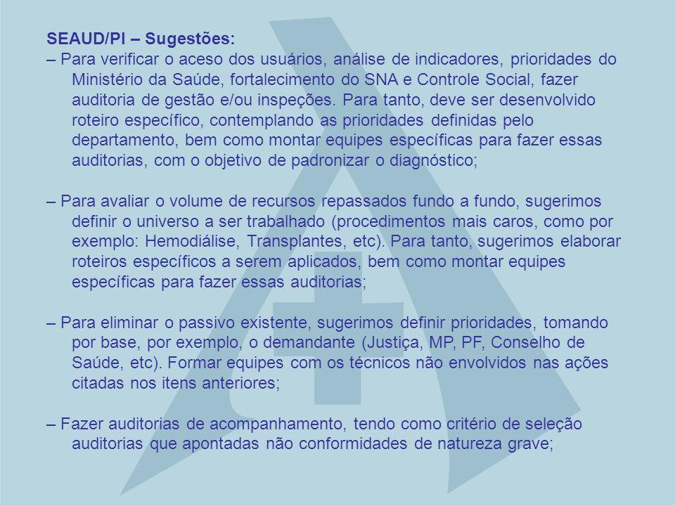 SEAUD/PI – Sugestões: – Para verificar o aceso dos usuários, análise de indicadores, prioridades do Ministério da Saúde, fortalecimento do SNA e Controle Social, fazer auditoria de gestão e/ou inspeções.