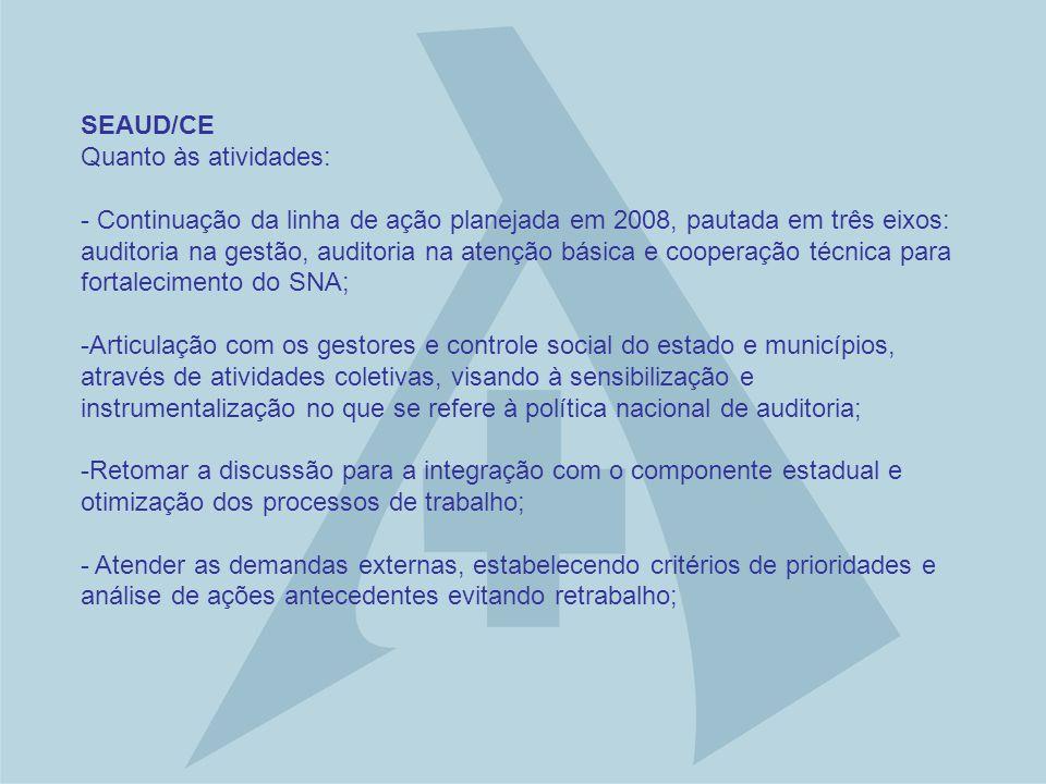 SEAUD/CE Quanto às atividades: - Continuação da linha de ação planejada em 2008, pautada em três eixos: auditoria na gestão, auditoria na atenção básica e cooperação técnica para fortalecimento do SNA; -Articulação com os gestores e controle social do estado e municípios, através de atividades coletivas, visando à sensibilização e instrumentalização no que se refere à política nacional de auditoria; -Retomar a discussão para a integração com o componente estadual e otimização dos processos de trabalho; - Atender as demandas externas, estabelecendo critérios de prioridades e análise de ações antecedentes evitando retrabalho;