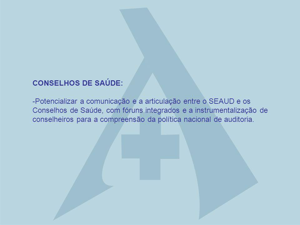 CONSELHOS DE SAÚDE: -Potencializar a comunicação e a articulação entre o SEAUD e os Conselhos de Saúde, com fóruns integrados e a instrumentalização de conselheiros para a compreensão da política nacional de auditoria.