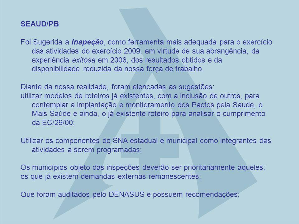 SEAUD/PB Foi Sugerida a Inspeção, como ferramenta mais adequada para o exercício das atividades do exercício 2009, em virtude de sua abrangência, da experiência exitosa em 2006, dos resultados obtidos e da disponibilidade reduzida da nossa força de trabalho.