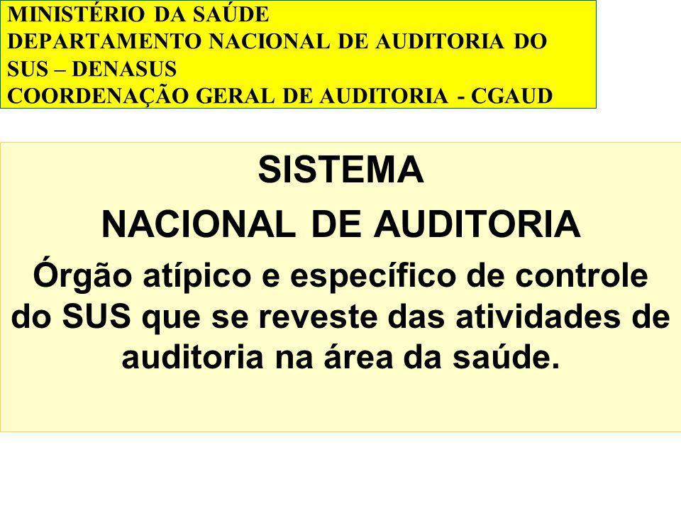 MINISTÉRIO DA SAÚDE DEPARTAMENTO NACIONAL DE AUDITORIA DO SUS – DENASUS COORDENAÇÃO GERAL DE AUDITORIA - CGAUD SISTEMA NACIONAL DE AUDITORIA Órgão atípico e específico de controle do SUS que se reveste das atividades de auditoria na área da saúde.