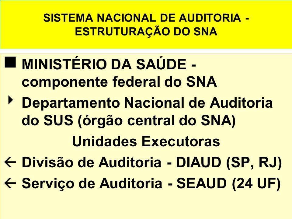 SISTEMA NACIONAL DE AUDITORIA - ESTRUTURAÇÃO DO SNA MINISTÉRIO DA SAÚDE - componente federal do SNA Departamento Nacional de Auditoria do SUS (órgão central do SNA) Unidades Executoras ßDivisão de Auditoria - DIAUD (SP, RJ) ßServiço de Auditoria - SEAUD (24 UF)