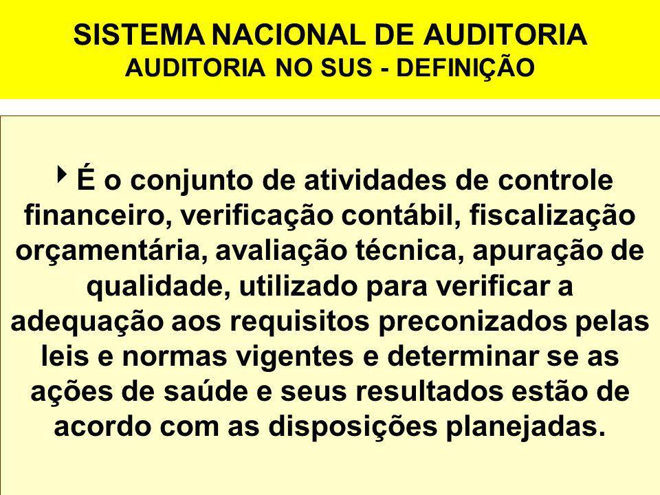 SISTEMA NACIONAL DE AUDITORIA - ESTRUTURAÇÃO SECRETARIA ESTADUAL DE SAÚDE ßSetor de Auditoria (componente estadual do SNA) pré requisito para condição