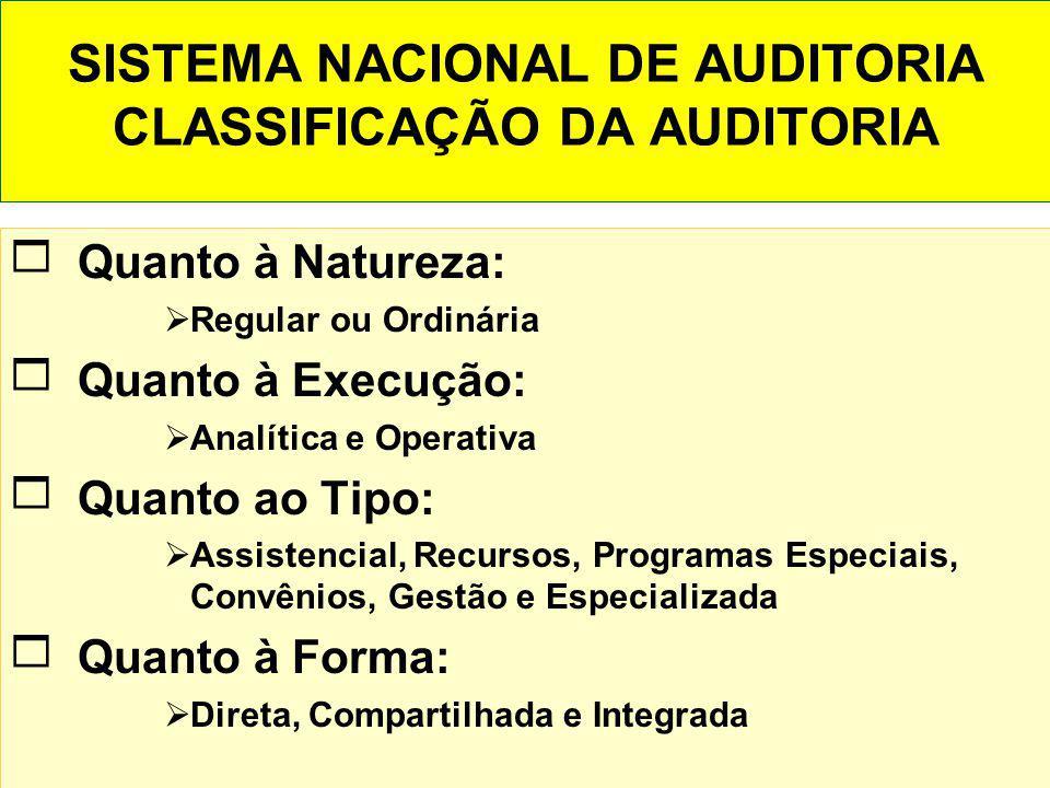 SISTEMA NACIONAL DE AUDITORIA AUDITORIA NO SUS - DEFINIÇÃO É o conjunto de atividades de controle financeiro, verificação contábil, fiscalização orçam