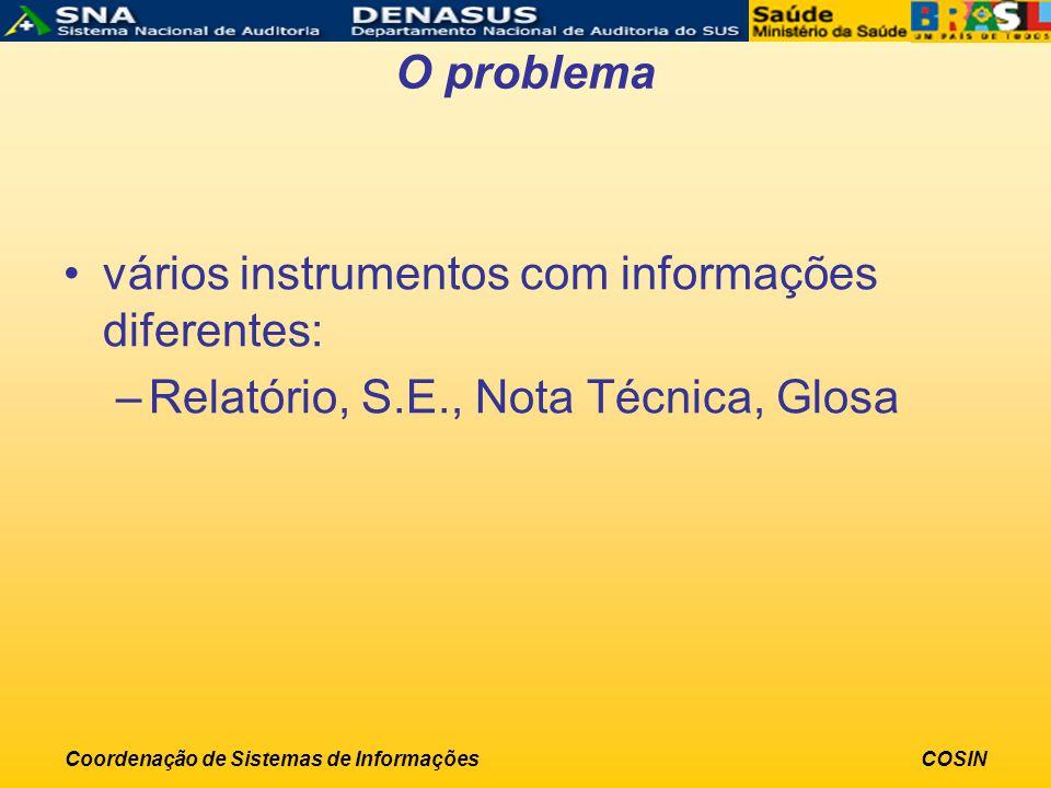 Coordenação de Sistemas de InformaçõesCOSIN O problema vários instrumentos com informações diferentes: –Relatório, S.E., Nota Técnica, Glosa