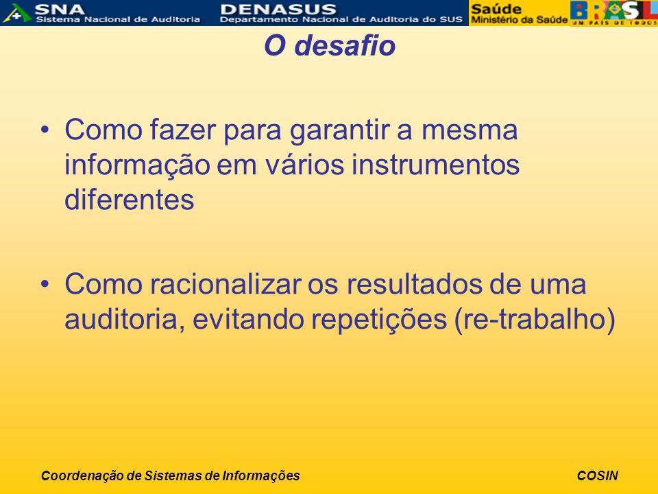 Coordenação de Sistemas de InformaçõesCOSIN O desafio Como fazer para garantir a mesma informação em vários instrumentos diferentes Como racionalizar os resultados de uma auditoria, evitando repetições (re-trabalho)