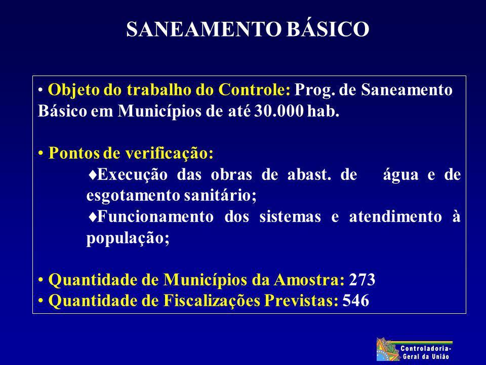SANEAMENTO BÁSICO Objeto do trabalho do Controle: Prog. de Saneamento Básico em Municípios de até 30.000 hab. Pontos de verificação: Execução das obra