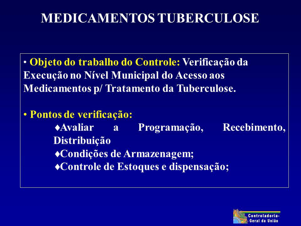 MEDICAMENTOS TUBERCULOSE Objeto do trabalho do Controle: Verificação da Execução no Nível Municipal do Acesso aos Medicamentos p/ Tratamento da Tuberculose.