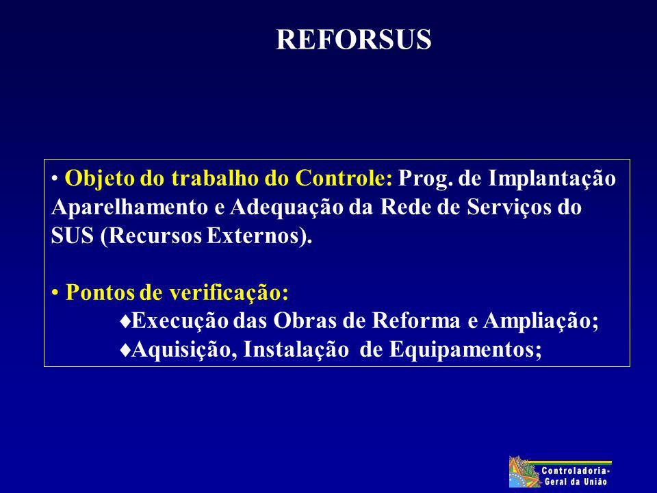 REFORSUS Objeto do trabalho do Controle: Prog. de Implantação Aparelhamento e Adequação da Rede de Serviços do SUS (Recursos Externos). Pontos de veri