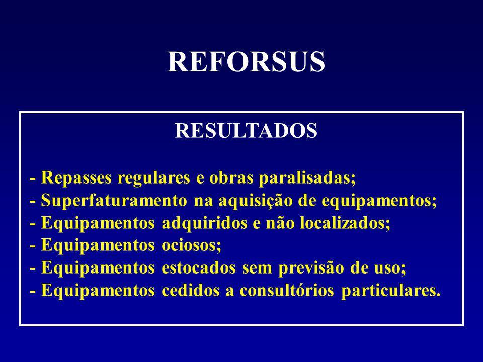 REFORSUS RESULTADOS - Repasses regulares e obras paralisadas; - Superfaturamento na aquisição de equipamentos; - Equipamentos adquiridos e não localiz