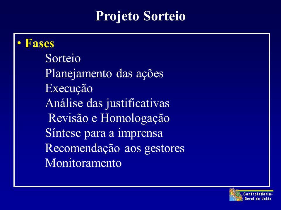 Fases Sorteio Planejamento das ações Execução Análise das justificativas Revisão e Homologação Síntese para a imprensa Recomendação aos gestores Monitoramento Projeto Sorteio