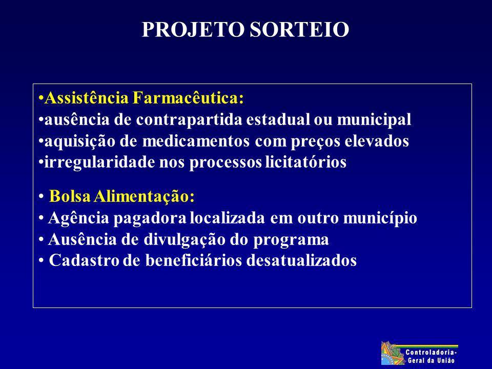PROJETO SORTEIO Assistência Farmacêutica: ausência de contrapartida estadual ou municipal aquisição de medicamentos com preços elevados irregularidade
