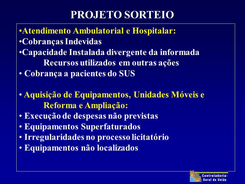 PROJETO SORTEIO Atendimento Ambulatorial e Hospitalar: Cobranças Indevidas Capacidade Instalada divergente da informada Recursos utilizados em outras