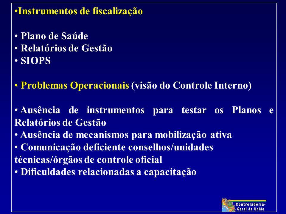 Instrumentos de fiscalização Plano de Saúde Relatórios de Gestão SIOPS Problemas Operacionais (visão do Controle Interno) Ausência de instrumentos par