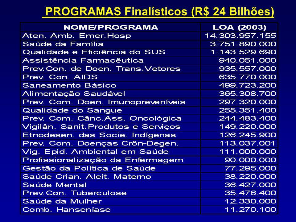 PROGRAMAS Finalísticos (R$ 24 Bilhões)