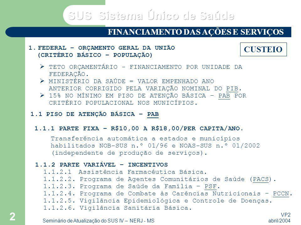 VP2 abril/2004 Seminário de Atualização do SUS IV – NERJ - MS 2 FINANCIAMENTO DAS AÇÕES E SERVIÇOS CUSTEIO 1.1.2 PARTE VARIÁVEL – INCENTIVOS 1.1.2.1 Assistência Farmacêutica Básica.