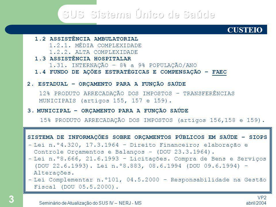 VP2 abril/2004 Seminário de Atualização do SUS IV – NERJ - MS 3 1.2 ASSISTÊNCIA AMBULATORIAL 1.2.1.
