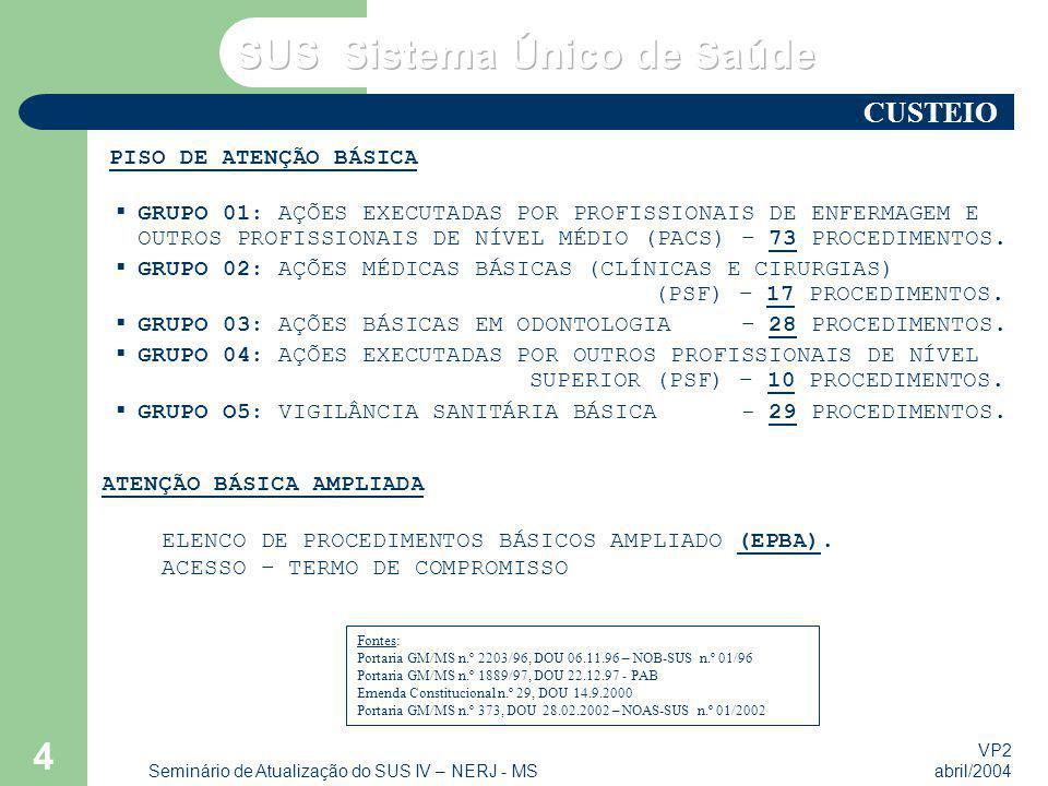 VP2 abril/2004 Seminário de Atualização do SUS IV – NERJ - MS 5 CUSTEIO TETOS FINANCEIROS GLOBAIS MUNICIPAIS FRAÇÃO ASSISTENCIAL ESPECIALIZADA FARMÁCIA DE MEDICAMENTOS EXCEPCIONAIS ASSISTÊNCIA FARMACÊUTICA EM SAÚDE MENTAL ALTA COMPLEXIDADE LABORATÓRIOS DE SAÚDE PÚBLICA VIGILÂNCIA SANITÁRIA – VIGISUS PROGRAMAÇÃO PACTUADA E INTEGRADA – PPI TETO FINANCEIRO GLOBAL – ESTADOS TETO FINANCEIRO GLOBAL – MUNICÍPIOS PISO DE ATENÇÃO BÁSICA ASSISTÊNCIA AMBULATORIAL ASSISTÊNCIA HOSPITALAR VIGILÂNCIA SANITÁRIA BÁSICA VIGILÂNCIA EPIDEMIOLÓGICA