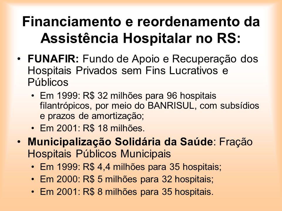 Financiamento e reordenamento da Assistência Hospitalar no RS: FUNAFIR: Fundo de Apoio e Recuperação dos Hospitais Privados sem Fins Lucrativos e Públ