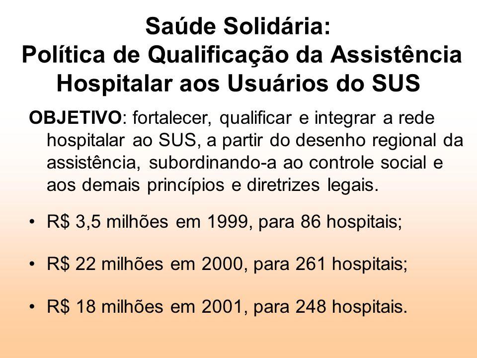 Saúde Solidária: Política de Qualificação da Assistência Hospitalar aos Usuários do SUS OBJETIVO: fortalecer, qualificar e integrar a rede hospitalar