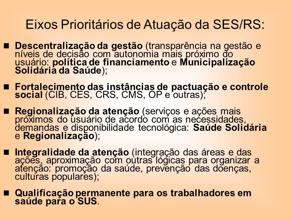 Eixos Prioritários de Atuação da SES/RS: Descentralização da gestão (transparência na gestão e níveis de decisão com autonomia mais próximo do usuário