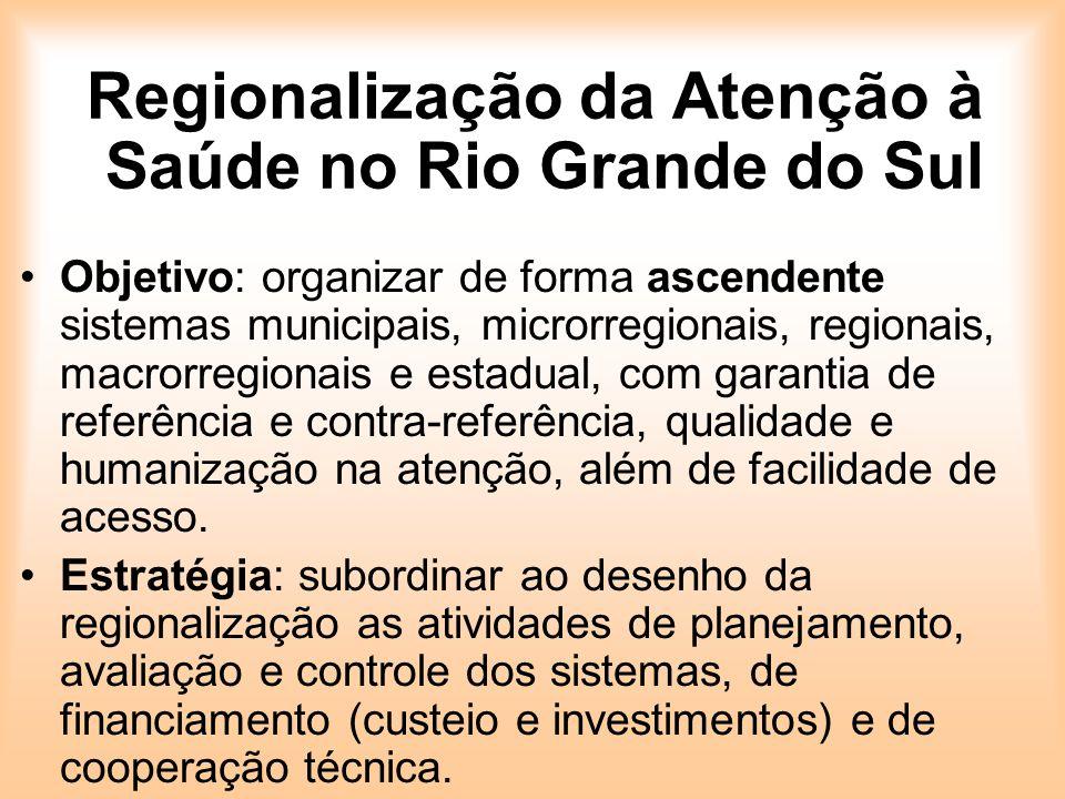 Regionalização da Atenção à Saúde no Rio Grande do Sul Objetivo: organizar de forma ascendente sistemas municipais, microrregionais, regionais, macror