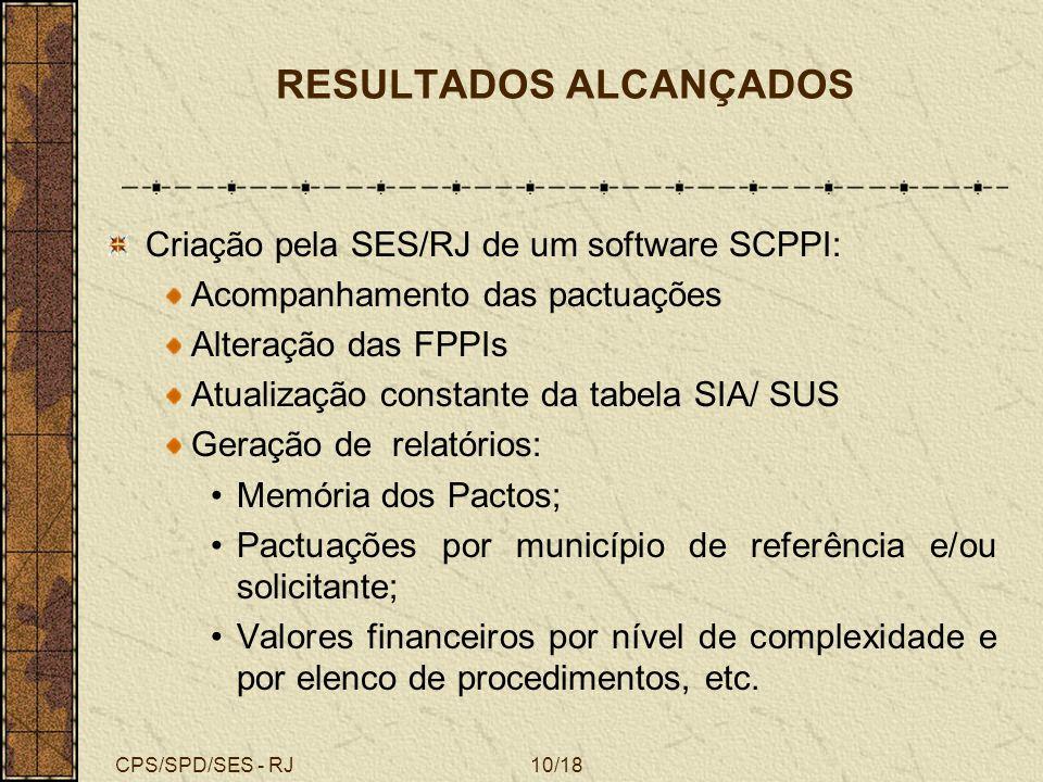 CPS/SPD/SES - RJ10/18 RESULTADOS ALCANÇADOS Criação pela SES/RJ de um software SCPPI: Acompanhamento das pactuações Alteração das FPPIs Atualização co