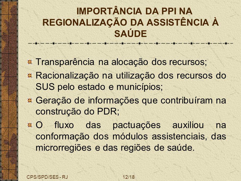 CPS/SPD/SES - RJ12/18 IMPORTÂNCIA DA PPI NA REGIONALIZAÇÃO DA ASSISTÊNCIA À SAÚDE Transparência na alocação dos recursos; Racionalização na utilização