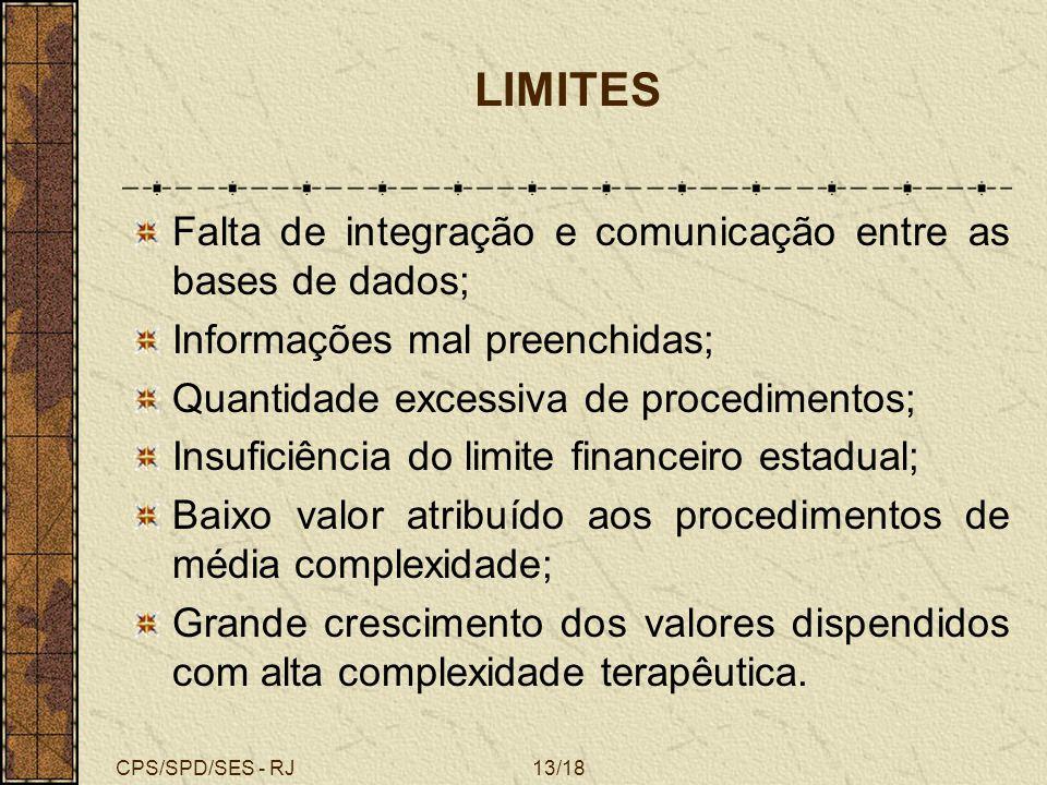 CPS/SPD/SES - RJ13/18 LIMITES Falta de integração e comunicação entre as bases de dados; Informações mal preenchidas; Quantidade excessiva de procedim