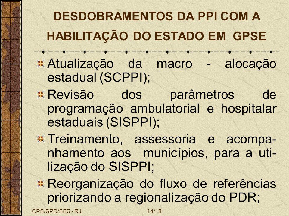 CPS/SPD/SES - RJ14/18 DESDOBRAMENTOS DA PPI COM A HABILITAÇÃO DO ESTADO EM GPSE Atualização da macro - alocação estadual (SCPPI); Revisão dos parâmetr