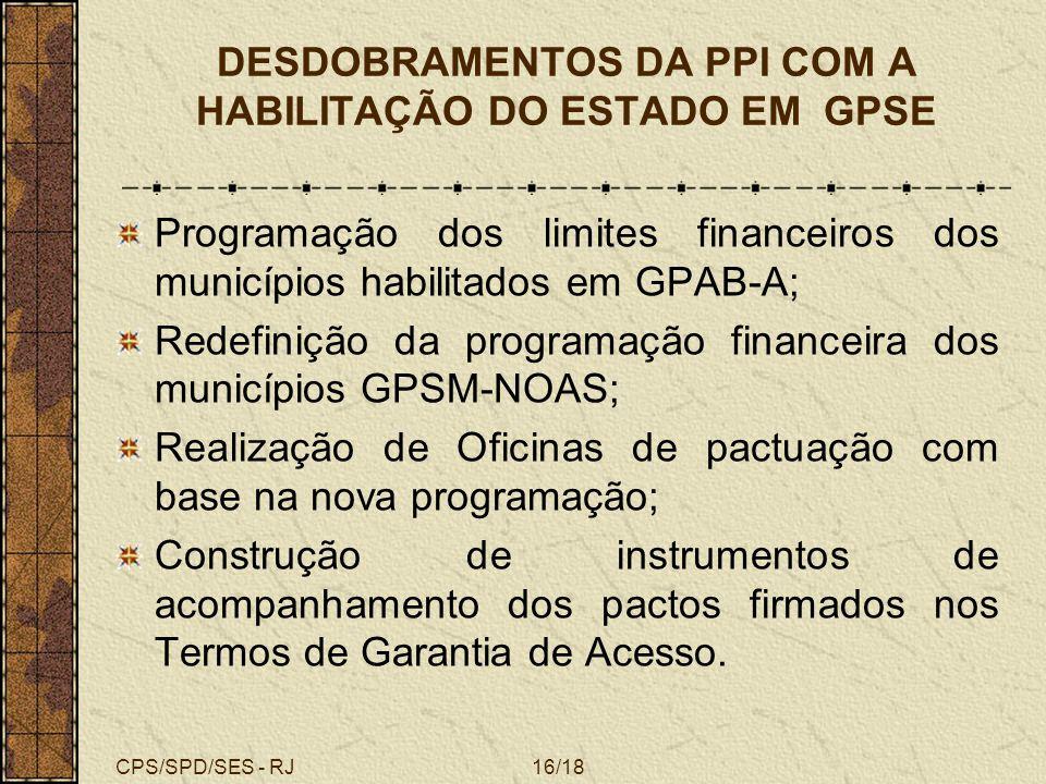 CPS/SPD/SES - RJ16/18 DESDOBRAMENTOS DA PPI COM A HABILITAÇÃO DO ESTADO EM GPSE Programação dos limites financeiros dos municípios habilitados em GPAB