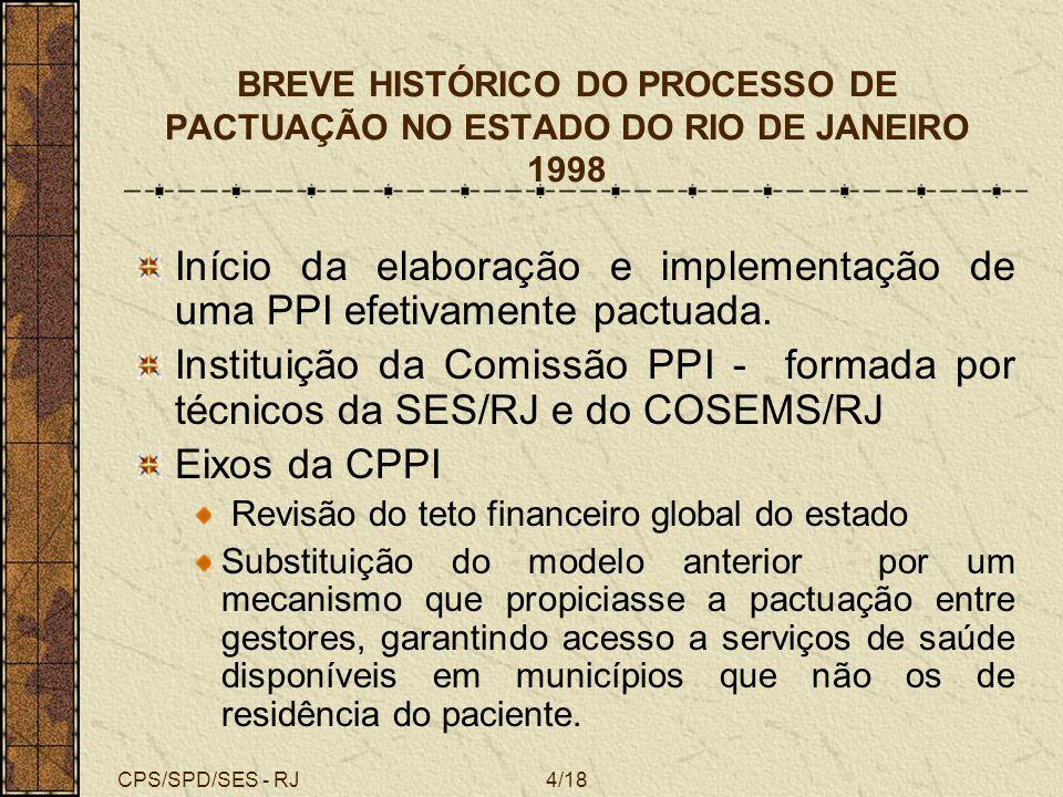 CPS/SPD/SES - RJ4/18 BREVE HISTÓRICO DO PROCESSO DE PACTUAÇÃO NO ESTADO DO RIO DE JANEIRO 1998 Início da elaboração e implementação de uma PPI efetiva
