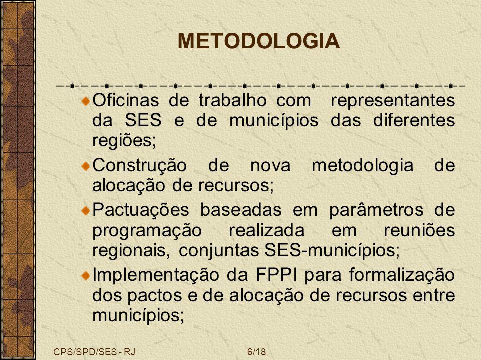 CPS/SPD/SES - RJ6/18 METODOLOGIA Oficinas de trabalho com representantes da SES e de municípios das diferentes regiões; Construção de nova metodologia