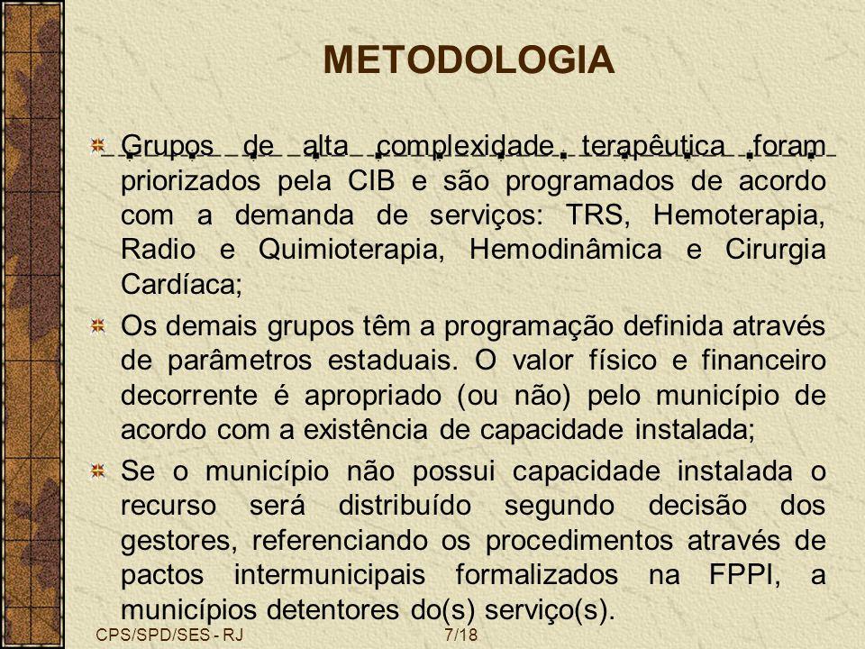 CPS/SPD/SES - RJ7/18 METODOLOGIA Grupos de alta complexidade terapêutica foram priorizados pela CIB e são programados de acordo com a demanda de servi