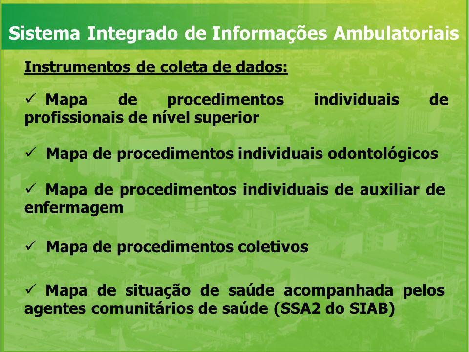 Instrumentos de coleta de dados: Mapa de procedimentos individuais de profissionais de nível superior Mapa de procedimentos individuais odontológicos