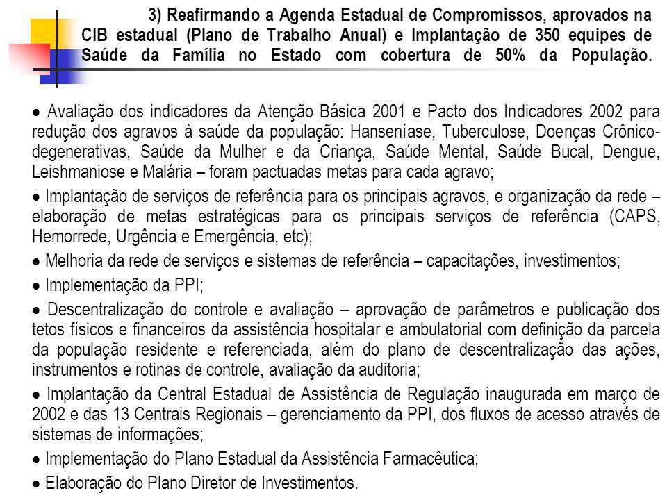 Avaliação dos indicadores da Atenção Básica 2001 e Pacto dos Indicadores 2002 para redução dos agravos à saúde da população: Hanseníase, Tuberculose,