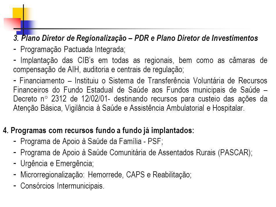 3. Plano Diretor de Regionalização – PDR e Plano Diretor de Investimentos - Programação Pactuada Integrada; - Implantação das CIBs em todas as regiona