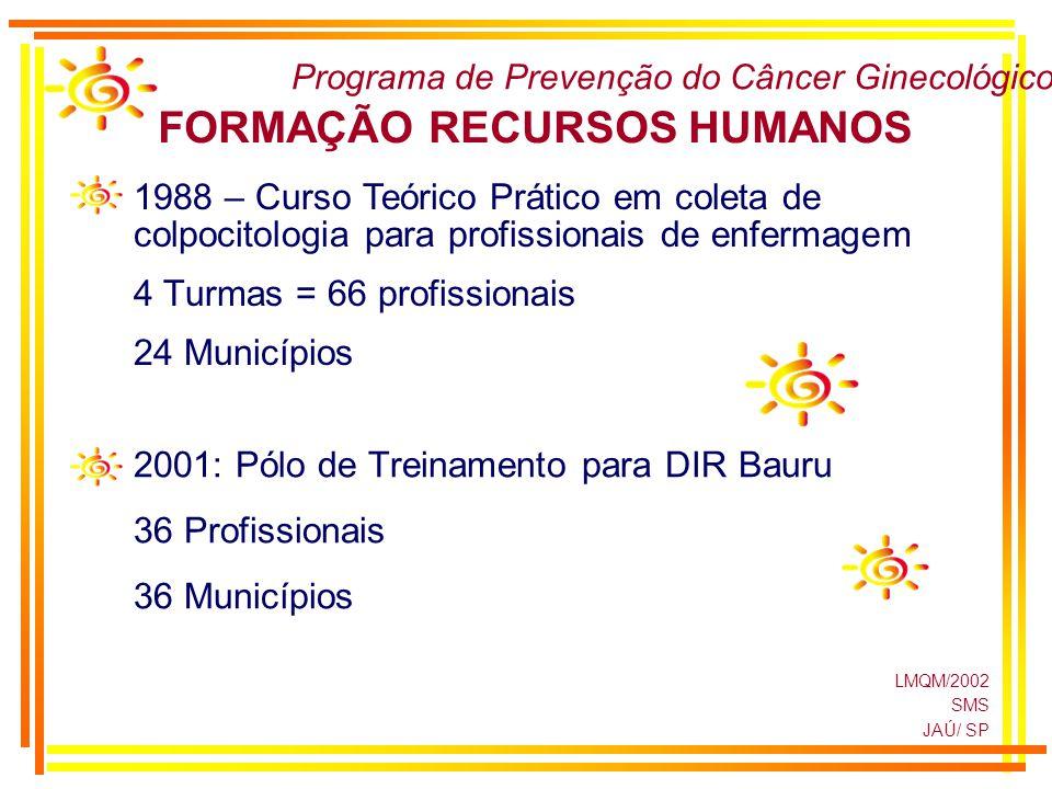 LMQM/2002 SMS JAÚ/ SP FORMAÇÃO RECURSOS HUMANOS Programa de Prevenção do Câncer Ginecológico 2001: Pólo de Treinamento para DIR Bauru 36 Profissionais