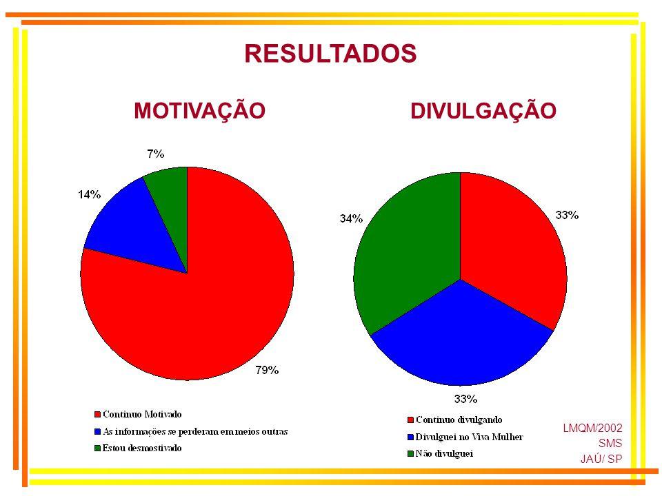 LMQM/2002 SMS JAÚ/ SP RESULTADOS MOTIVAÇÃO DIVULGAÇÃO