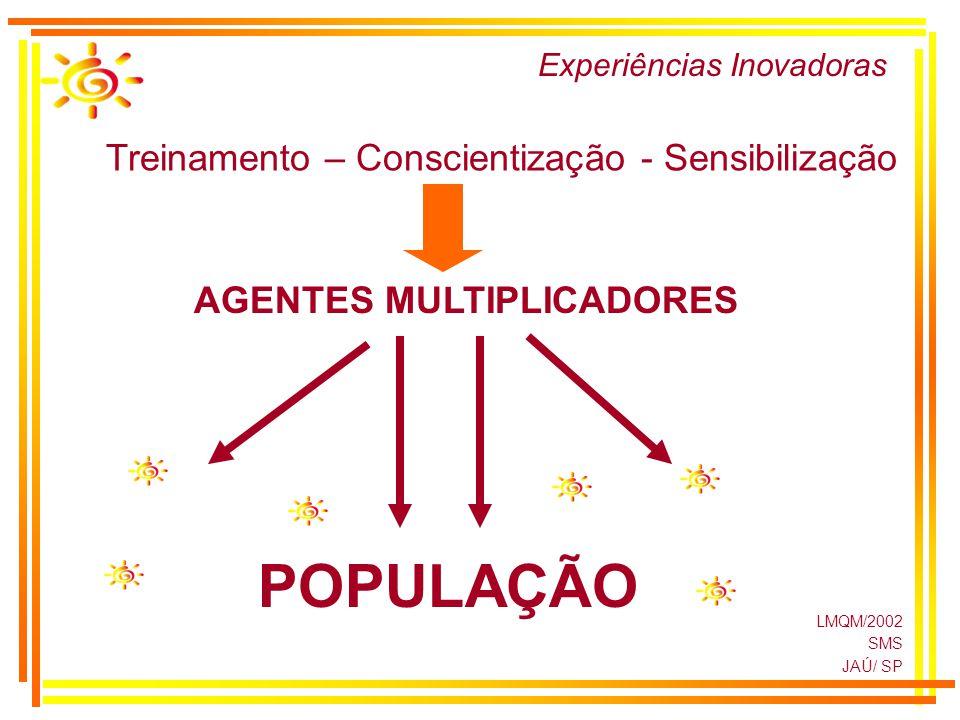 LMQM/2002 SMS JAÚ/ SP Experiências Inovadoras Treinamento – Conscientização - Sensibilização AGENTES MULTIPLICADORES POPULAÇÃO
