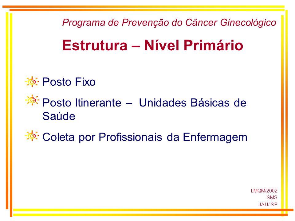 LMQM/2002 SMS JAÚ/ SP Programa de Prevenção do Câncer Ginecológico Estrutura – Nível Primário Posto Fixo Posto Itinerante – Unidades Básicas de Saúde