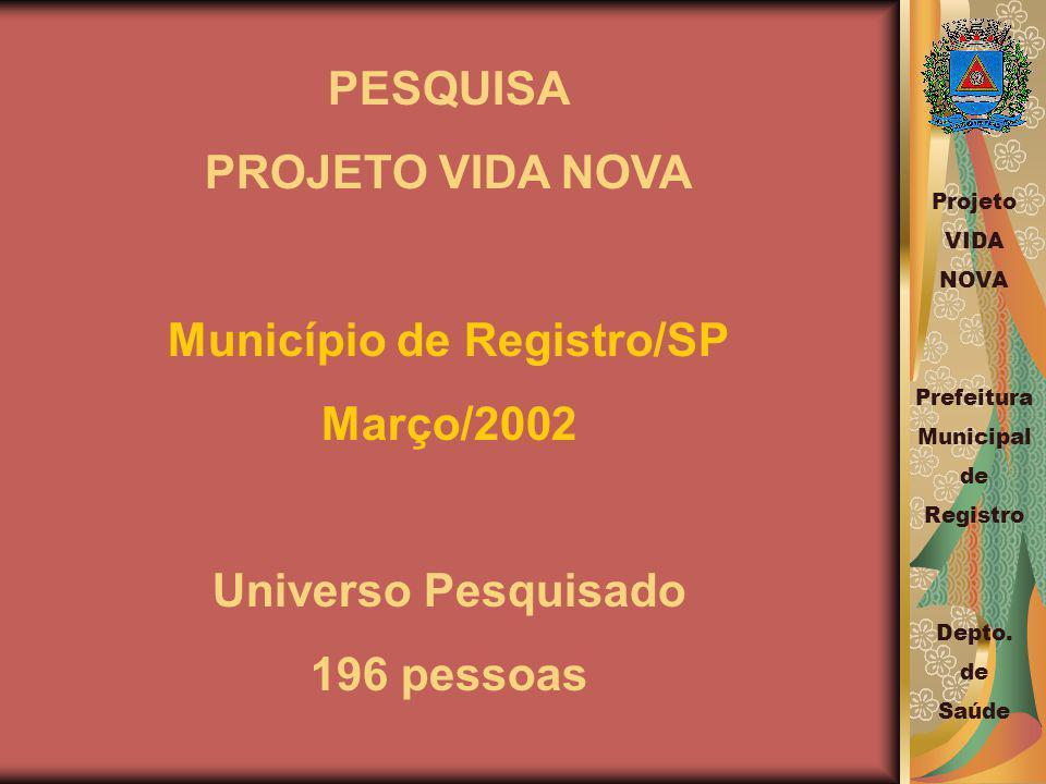 PESQUISA PROJETO VIDA NOVA Município de Registro/SP Março/2002 Universo Pesquisado 196 pessoas Projeto VIDA NOVA Prefeitura Municipal de Registro Depto.