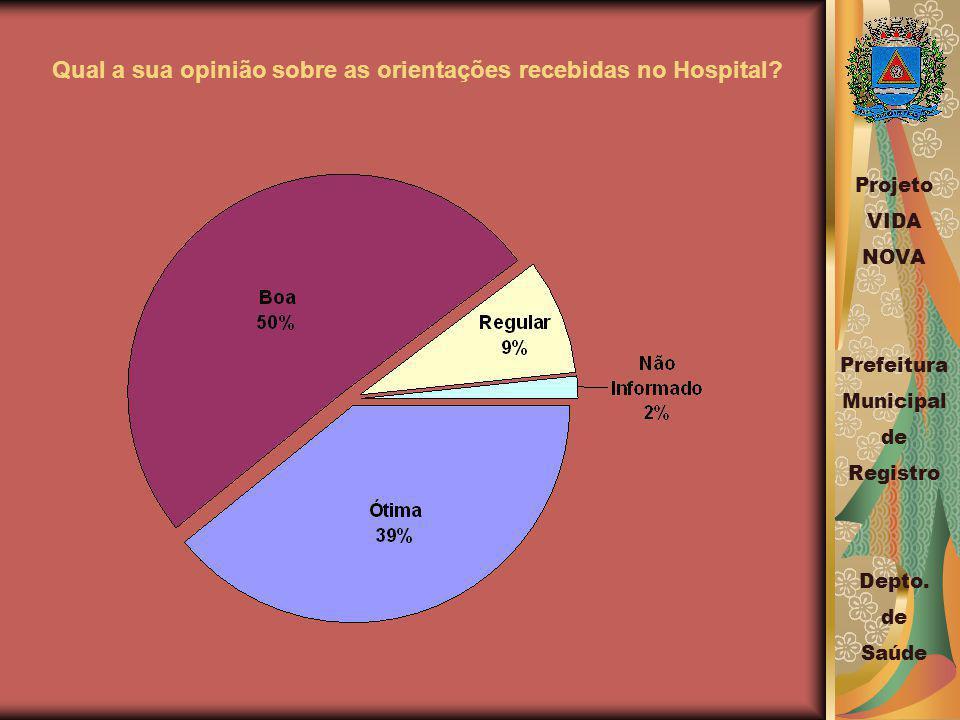 Qual a sua opinião sobre as orientações recebidas no Hospital.