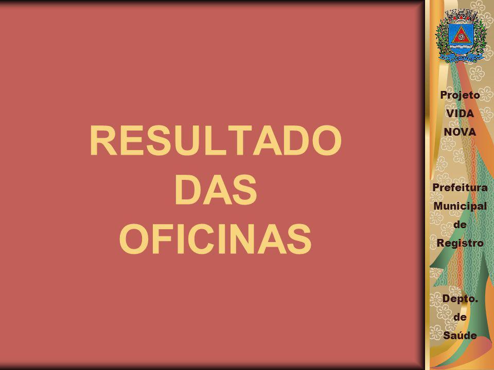 RESULTADO DAS OFICINAS Projeto VIDA NOVA Prefeitura Municipal de Registro Depto. de Saúde