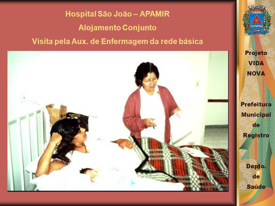 Hospital São João – APAMIR Alojamento Conjunto Visita pela Aux.