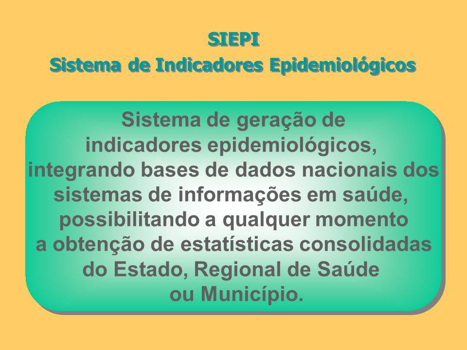 Sistema de geração de indicadores epidemiológicos, integrando bases de dados nacionais dos sistemas de informações em saúde, possibilitando a qualquer